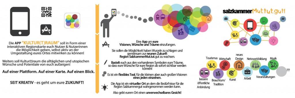 Salzkammergut_Kulturhauptstadt2024_Plakat2